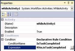 El nuevo miembro que acabamos de crear lo utilizaremos para configurar la condición de la actividad whileActivity1. Para ello, en las propiedades de la actividad whileActivity1, estableceremos la propiedad Condition como Declarative Rule Condition, especificaremos el nombre que deseemos para la condición en la propiedad ConditionName, y especificaremos la expresión de nuestra condición en la propiedad Expression, tal y como se muestra en la siguiente pantalla capturada