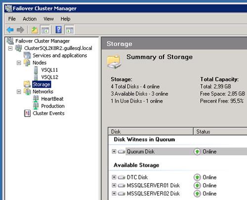 Partimos de un Failover Cluster recién configurado, formado por dos Nodos de Windows Server 2008 R2, utilizando un Quorum basado disco