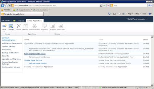 Con esto llegamos al cuarto paso, durante el cual configuraremos la cuenta de servicio desantendida (unattended service account) de PerformancePoint Service. Para ello, deberemos hacer click sobre la Aplicación de Servicio que acabamos de crear en el paso anterior (PerformancePoint Service Application).