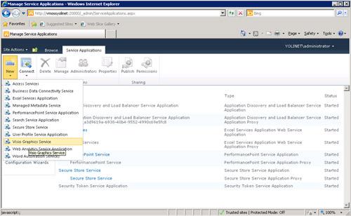 En la pantalla Service Applications, desplegaremos el botón New, y click en Visio Graphics Service.