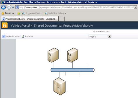 Si la utilizamos, como es de esperar, podremos visualizar el correspondiente documento Visio, como una página Web, tal y como se muestra en la siguiente pantalla capturada.