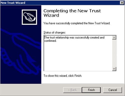 Llegados a este punto, la relación de confianza (Trust) ya estará creada en ambos Dominios (Intranet y Extranet), y además está confirmada, por lo que ya estamos en situación de empezar a utilizarla. Genial. Click Finish.