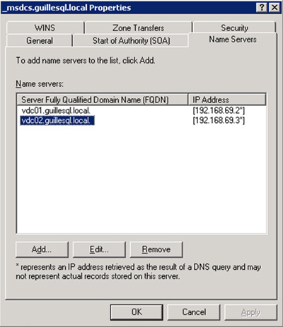 Eliminar el antiguo Controlador de Dominio de Servidor DNS