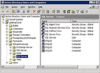 Pantalla capturada de la herramienta administrativa Active Directory Users and Computers (ADUC) mostrando la organización de los objetos de Directorio Activo utilizados para la realización del presente Artículo (instalar SQL Server 2005, instalar Analysis Service 2005, e instalar Integration Services 2005).