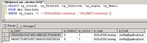 A nivel de SQL Server, en cada Base de Datos de Contenido, existe una tabla UserInfo que contiene alguna información de los usuarios con permisos en las Colecciones de Sitio almacenadas en dicha Base de Datos de Contenido. En nuestro caso de ejemplo, para nuestro Laboratorio, tenemos una Base de Datos de Contenido sobre la que hemos creado dos Colecciones de Sitio, sobre las cuales tiene permisos el usuario que vamos a migrar.
