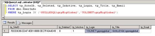 De hecho, si consultamos la tabla UserInfo incluyendo los campos tp_Login y tp_Title, lo veremos claramente.
