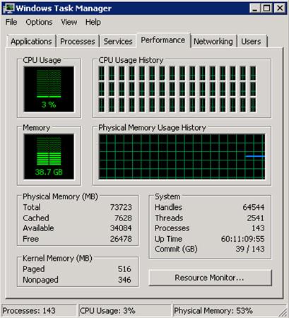 La creación de una nueva base de datos vacía tardaba unos 10 minutos, en una máquina física de última generación recién instalada, sin carga de trabajo, con 48 Cores y 72 GB de RAM, y con una velocidad de copia de ficheros de 130MB/s